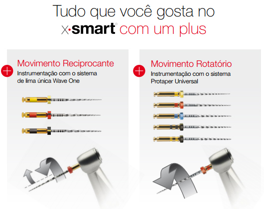 Motor X-smart plus - Info